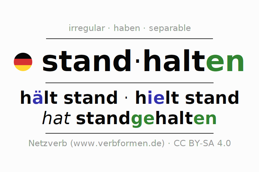 Entire conjugation of the German verb standhalten. All tenses and modes are clearly represented in a table.