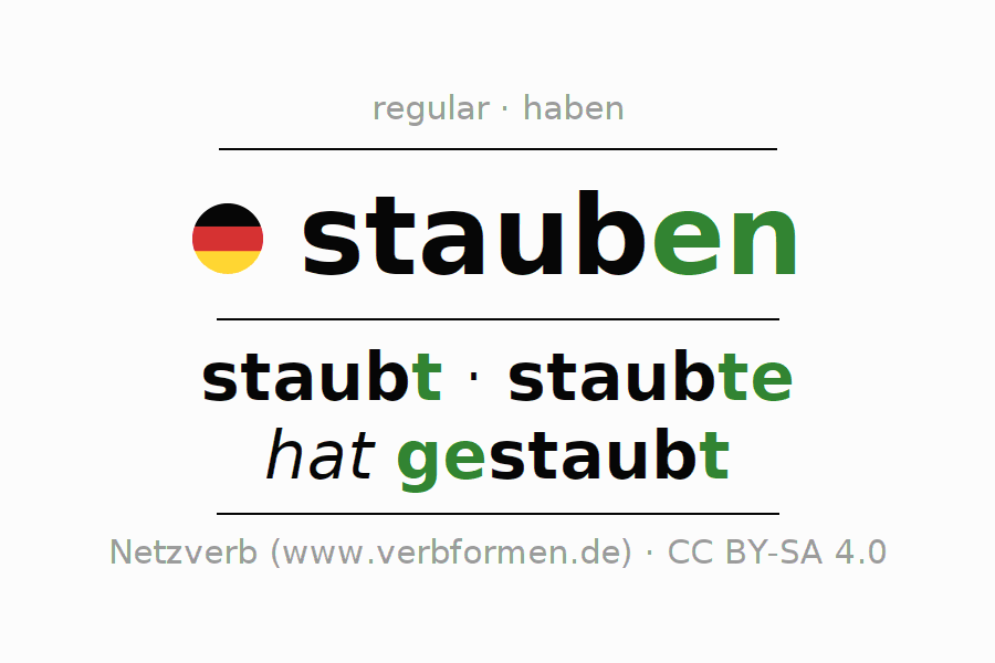 Entire conjugation of the German verb stauben. All tenses and modes are clearly represented in a table.