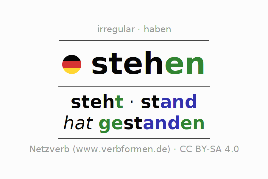 Conjugation of German verb stehen (hat)