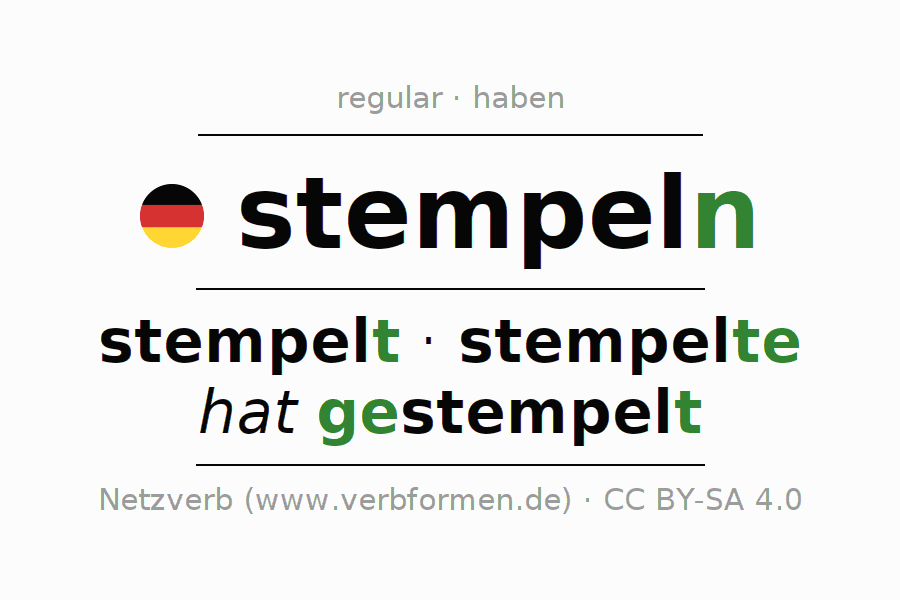 Entire conjugation of the German verb stempeln. All tenses are clearly represented in a table.