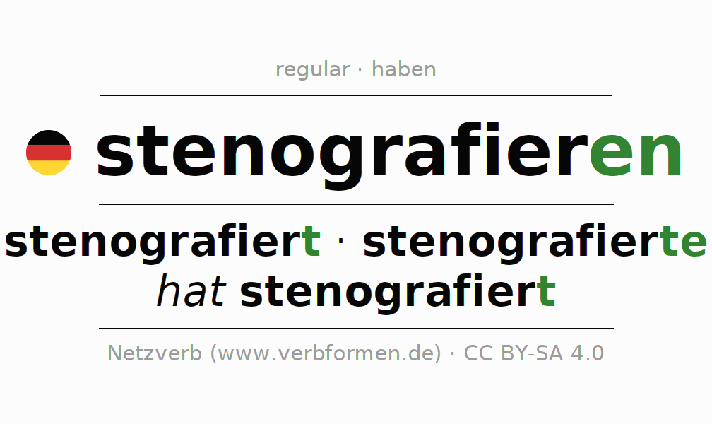 Conjugation of German verb stenografieren