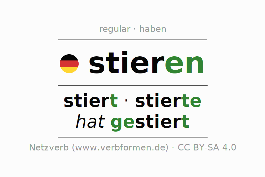 Entire conjugation of the German verb stieren. All tenses are clearly represented in a table.