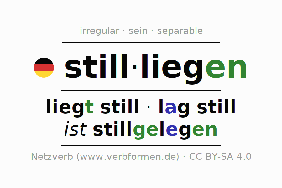 Entire conjugation of the German verb stillliegen (hat). All tenses and modes are clearly represented in a table.