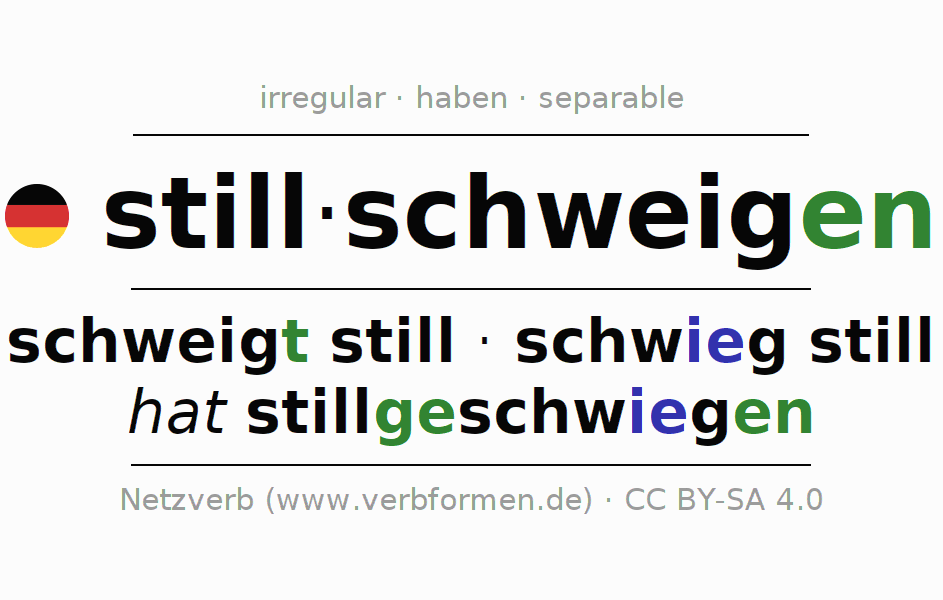 Entire conjugation of the German verb stillschweigen. All tenses are clearly represented in a table.