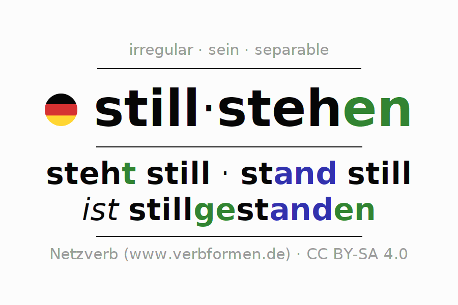 Entire conjugation of the German verb stillstehen (ist). All tenses and modes are clearly represented in a table.