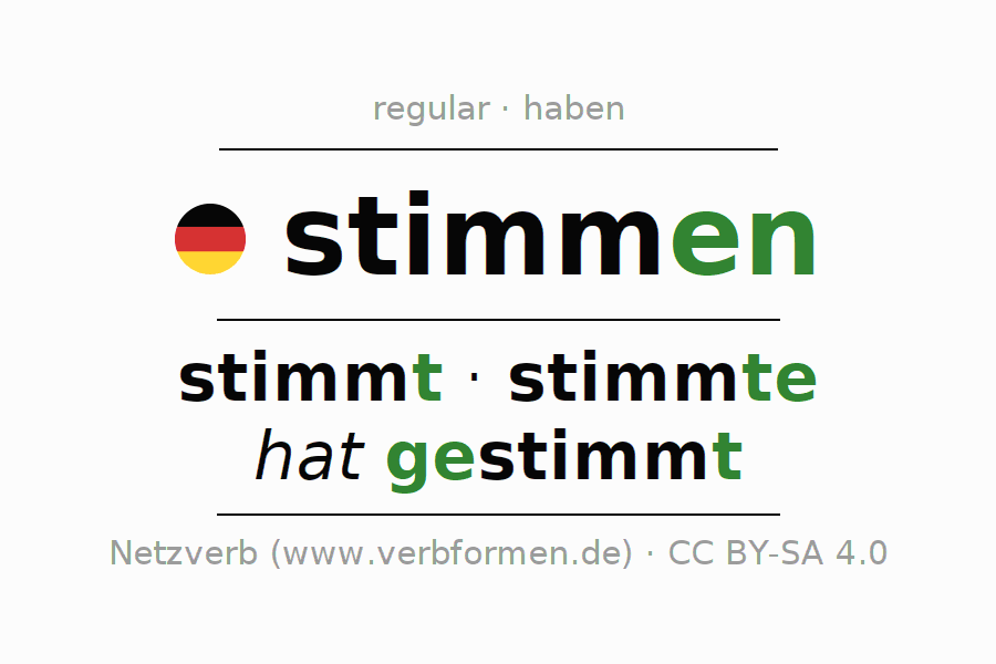 Entire conjugation of the German verb stimmen. All tenses are clearly represented in a table.
