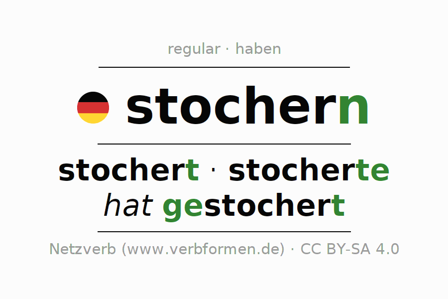 Entire conjugation of the German verb stochern. All tenses and modes are clearly represented in a table.