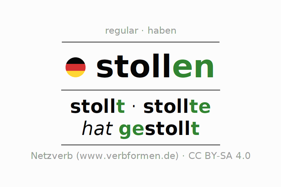 Entire conjugation of the German verb stollen. All tenses and modes are clearly represented in a table.