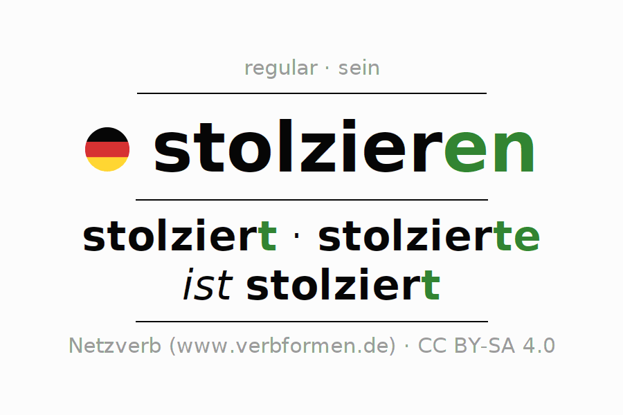 Entire conjugation of the German verb stolzieren. All tenses are clearly represented in a table.