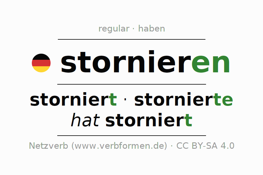 Entire conjugation of the German verb stornieren. All tenses are clearly represented in a table.