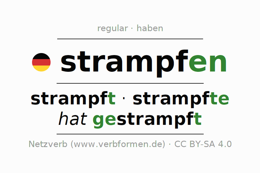 Entire conjugation of the German verb strampfen. All tenses are clearly represented in a table.