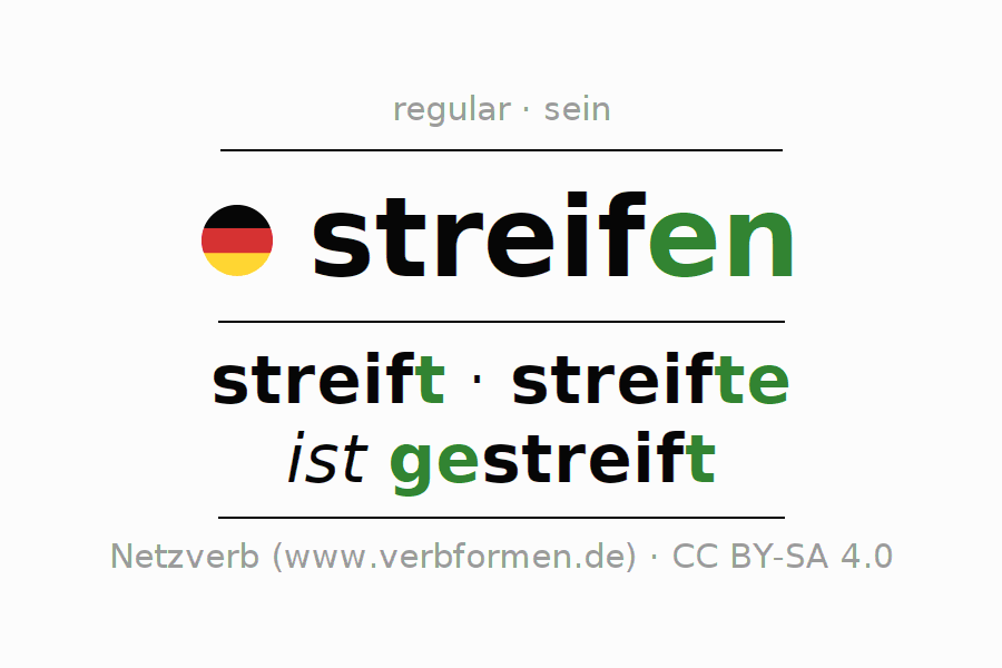 Entire conjugation of the German verb streifen (ist). All tenses are clearly represented in a table.
