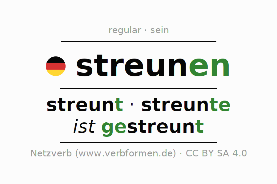Entire conjugation of the German verb streunen (hat). All tenses are clearly represented in a table.