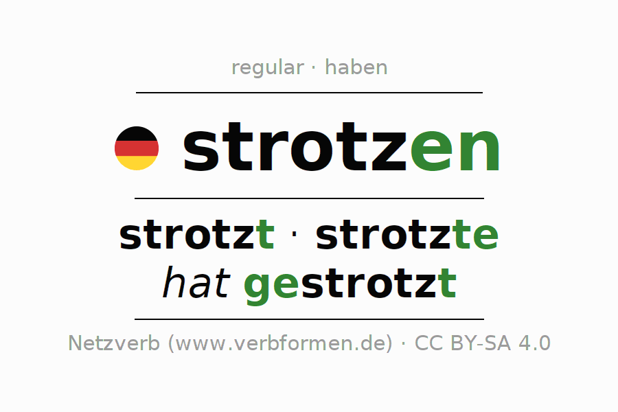 Entire conjugation of the German verb strotzen. All tenses and modes are clearly represented in a table.
