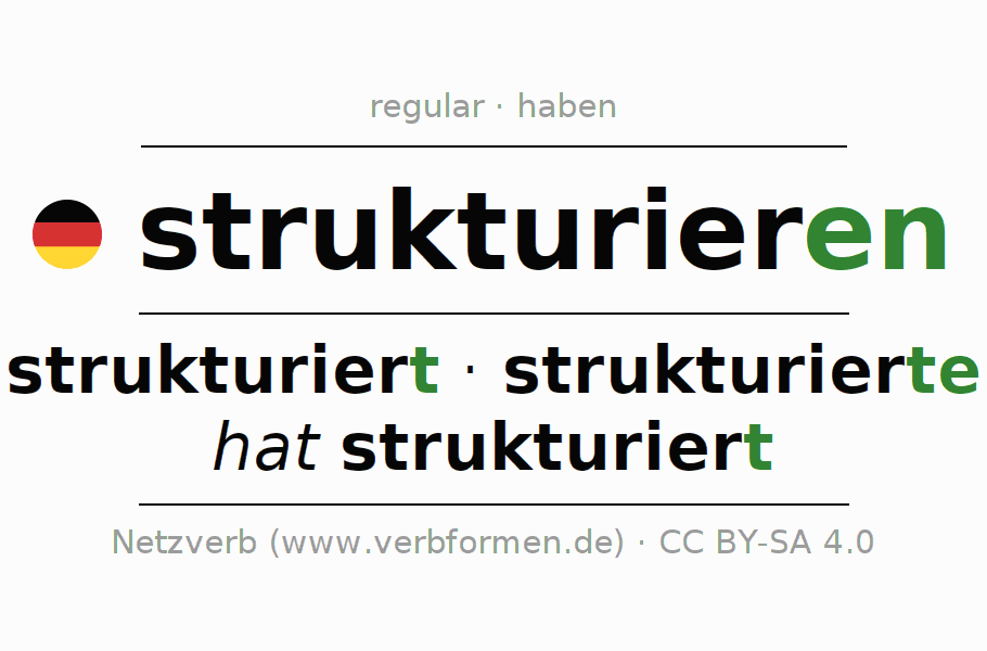 Conjugation of German verb strukturieren