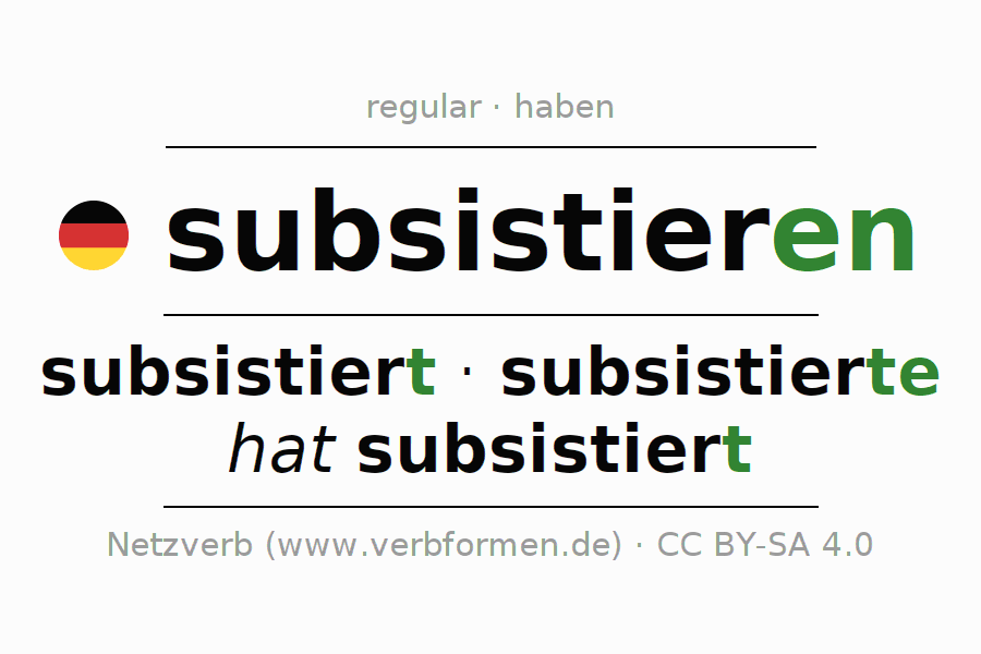 Entire conjugation of the German verb subsistieren. All tenses and modes are clearly represented in a table.