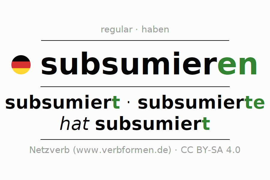 Entire conjugation of the German verb subsumieren. All tenses and modes are clearly represented in a table.