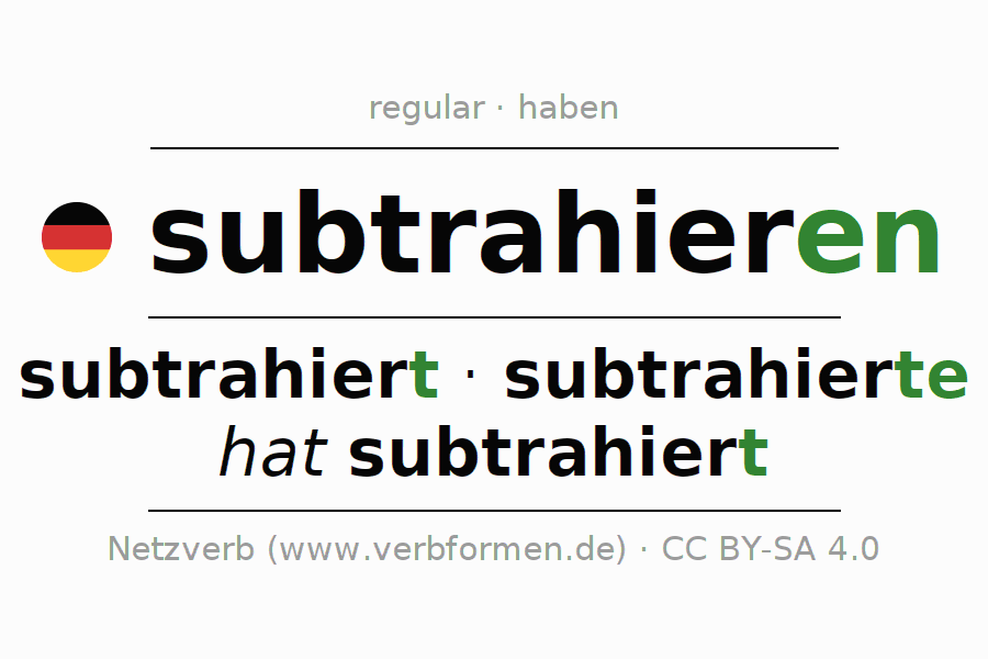 Entire conjugation of the German verb subtrahieren. All tenses are clearly represented in a table.