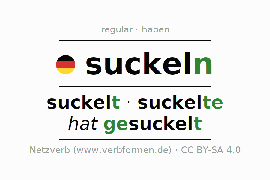 Entire conjugation of the German verb suckeln. All tenses and modes are clearly represented in a table.