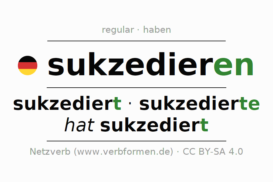 Entire conjugation of the German verb sukzedieren. All tenses and modes are clearly represented in a table.