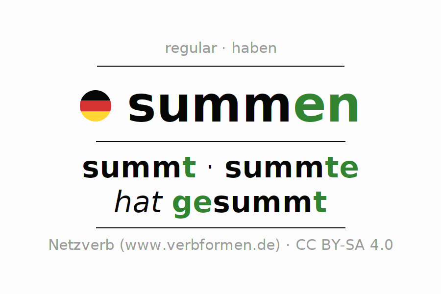 Entire conjugation of the German verb summen (hat). All tenses and modes are clearly represented in a table.
