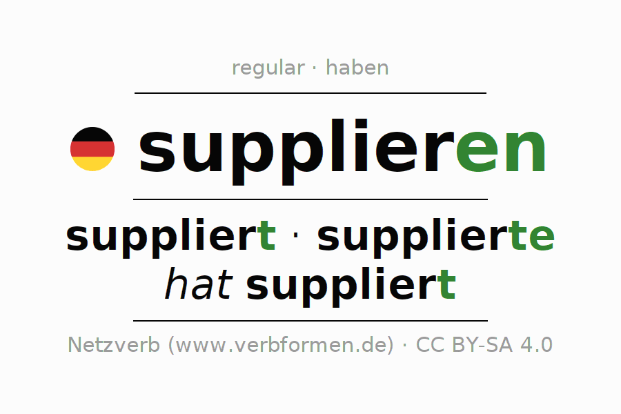 Entire conjugation of the German verb supplieren. All tenses are clearly represented in a table.