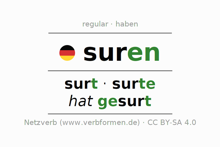 Conjugation of German verb suren