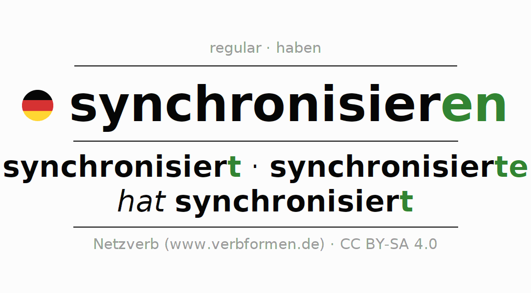 Conjugation of German verb synchronisieren