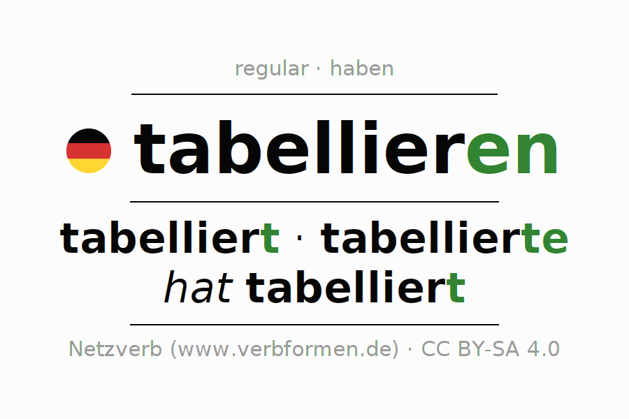 Entire conjugation of the German verb tabellieren. All tenses and modes are clearly represented in a table.