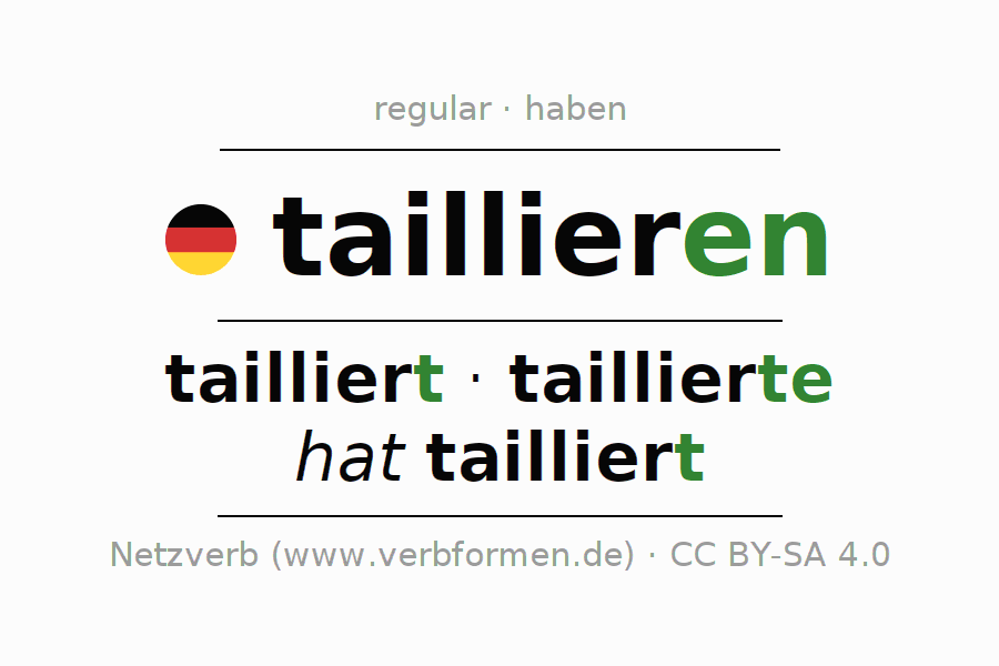Entire conjugation of the German verb taillieren. All tenses are clearly represented in a table.