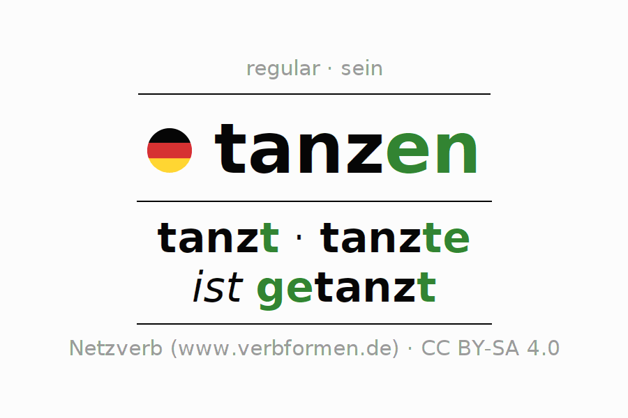 Entire conjugation of the German verb tanzen (hat). All tenses and modes are clearly represented in a table.