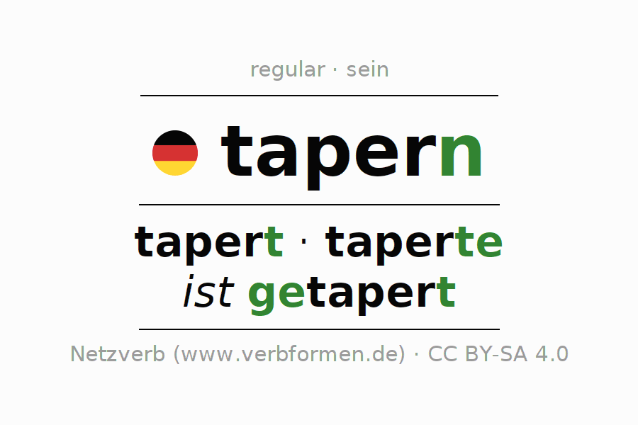 Entire conjugation of the German verb tapern. All tenses and modes are clearly represented in a table.