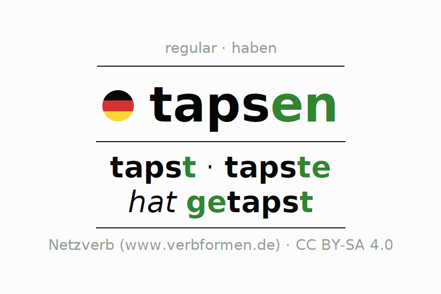 Entire conjugation of the German verb tapsen (hat). All tenses and modes are clearly represented in a table.