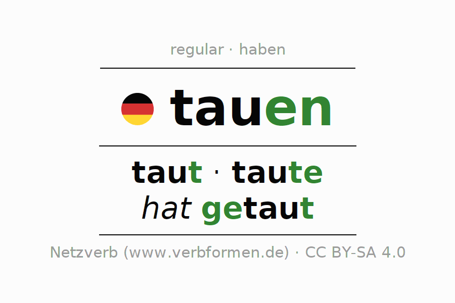 Conjugation of German verb tauen (hat)