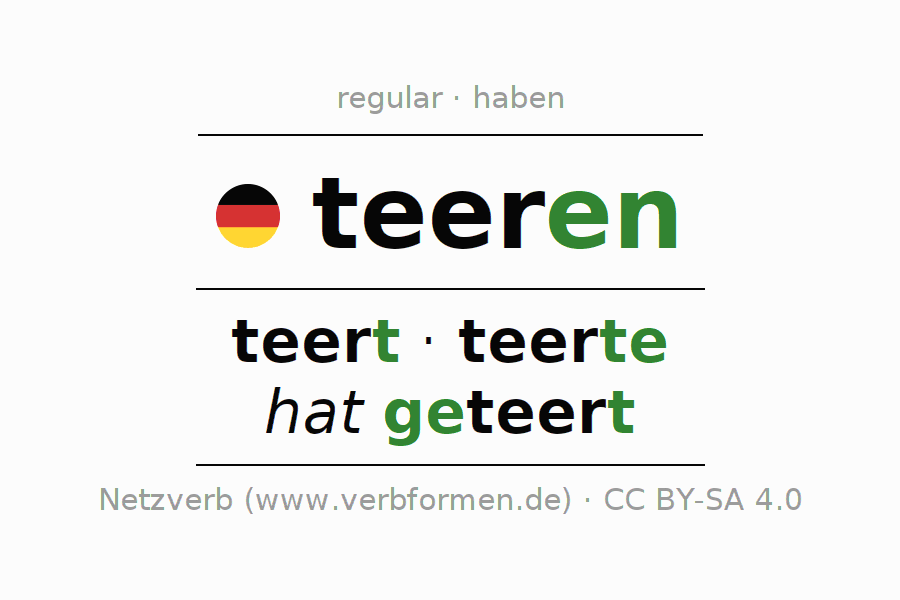 Entire conjugation of the German verb teeren. All tenses and modes are clearly represented in a table.