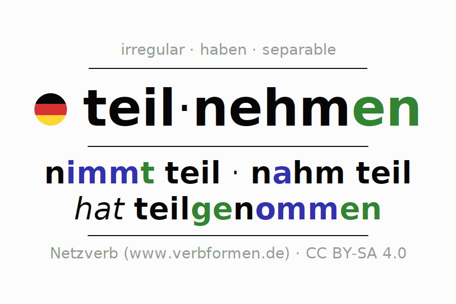 Entire conjugation of the German verb teilnehmen. All tenses and modes are clearly represented in a table.