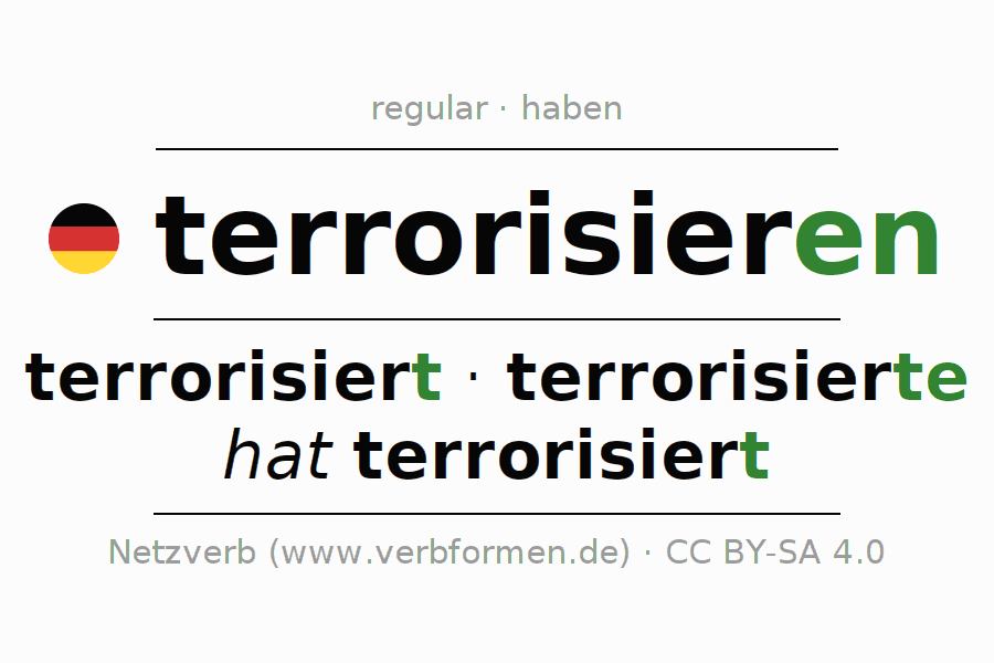 Entire conjugation of the German verb terrorisieren. All tenses and modes are clearly represented in a table.