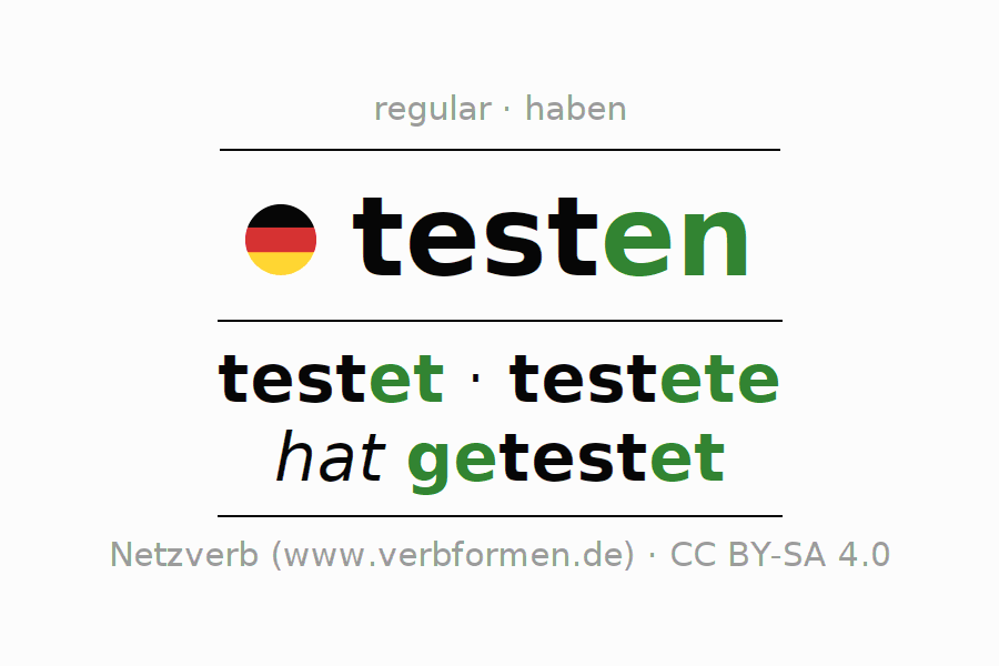 Conjugation of German verb testen