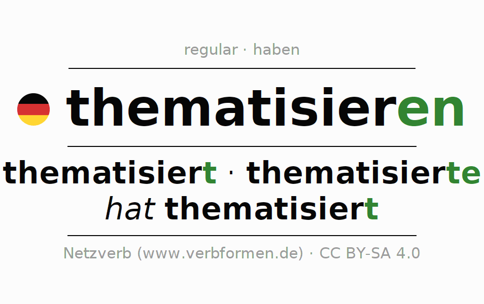 Conjugation of German verb thematisieren