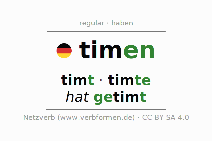 Entire conjugation of the German verb timen. All tenses and modes are clearly represented in a table.