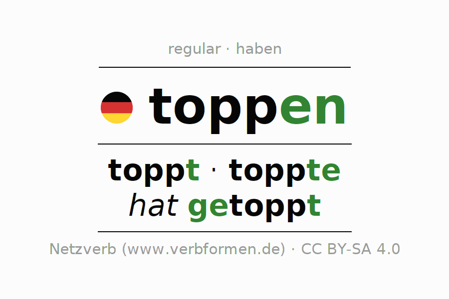 Conjugation of German verb toppen