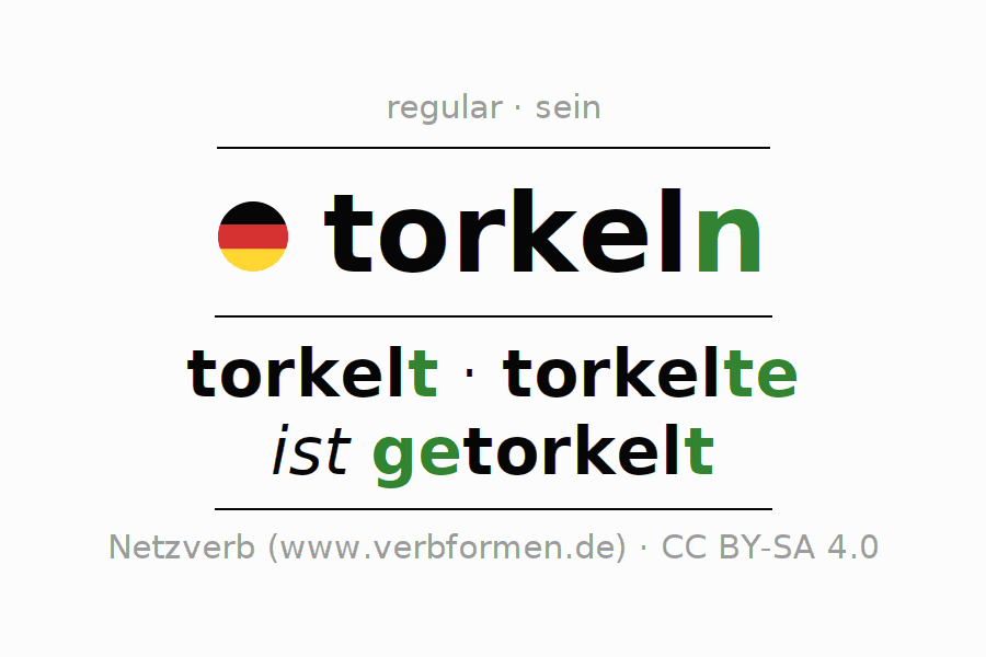 Entire conjugation of the German verb torkeln (hat). All tenses and modes are clearly represented in a table.