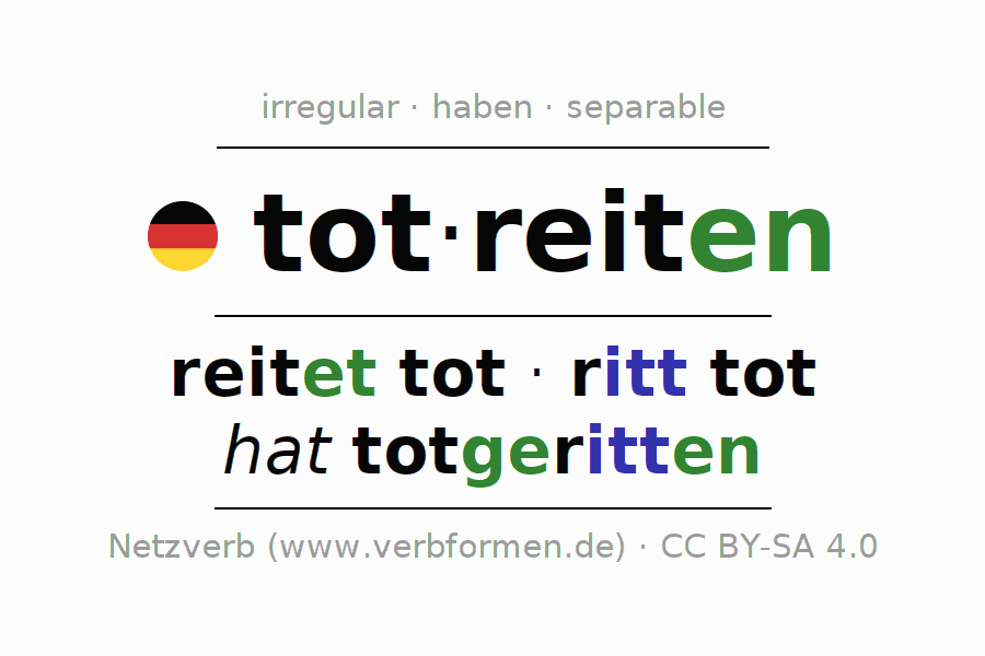 Entire conjugation of the German verb totreiten. All tenses are clearly represented in a table.