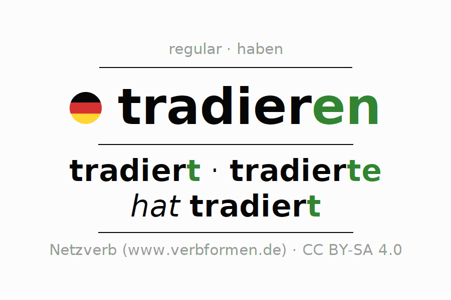 Conjugation of German verb tradieren