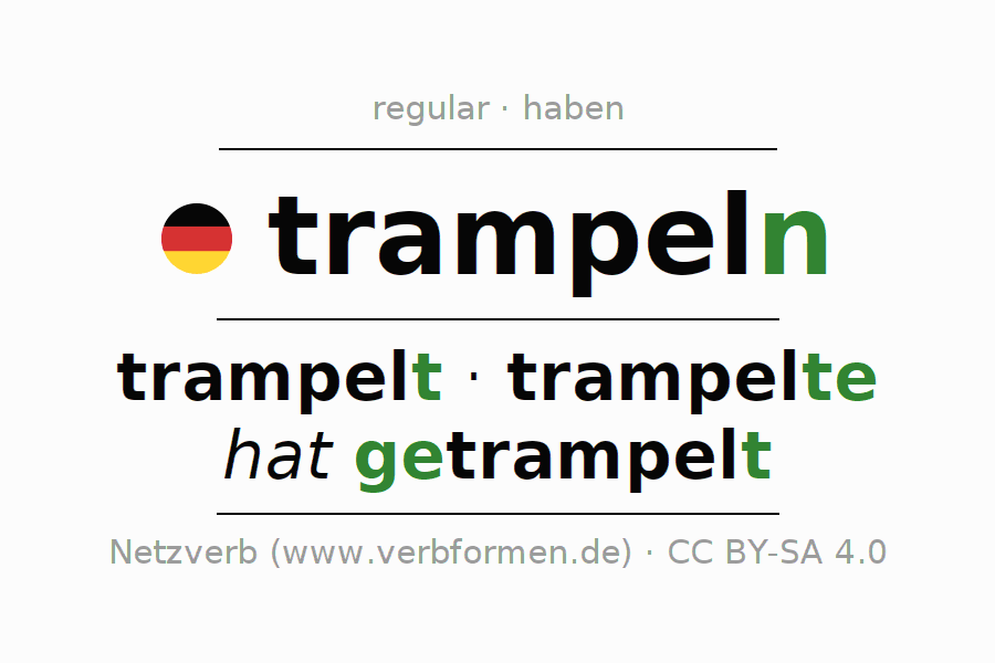 Entire conjugation of the German verb trampeln (hat). All tenses are clearly represented in a table.
