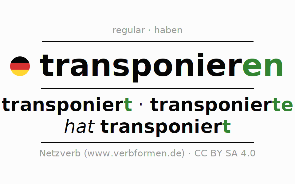 Entire conjugation of the German verb transponieren. All tenses and modes are clearly represented in a table.