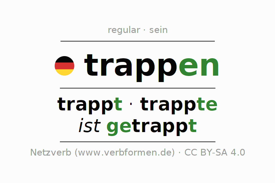 Conjugation of German verb trappen