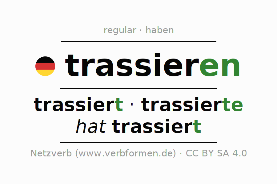 Entire conjugation of the German verb trassieren. All tenses and modes are clearly represented in a table.