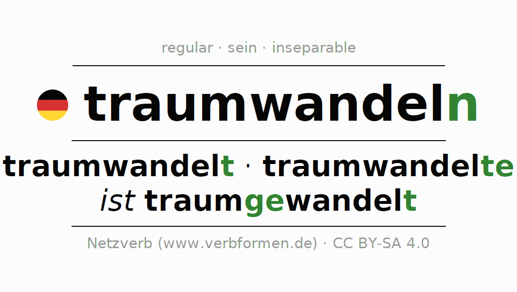 Conjugation of German verb traumwandeln (ist)