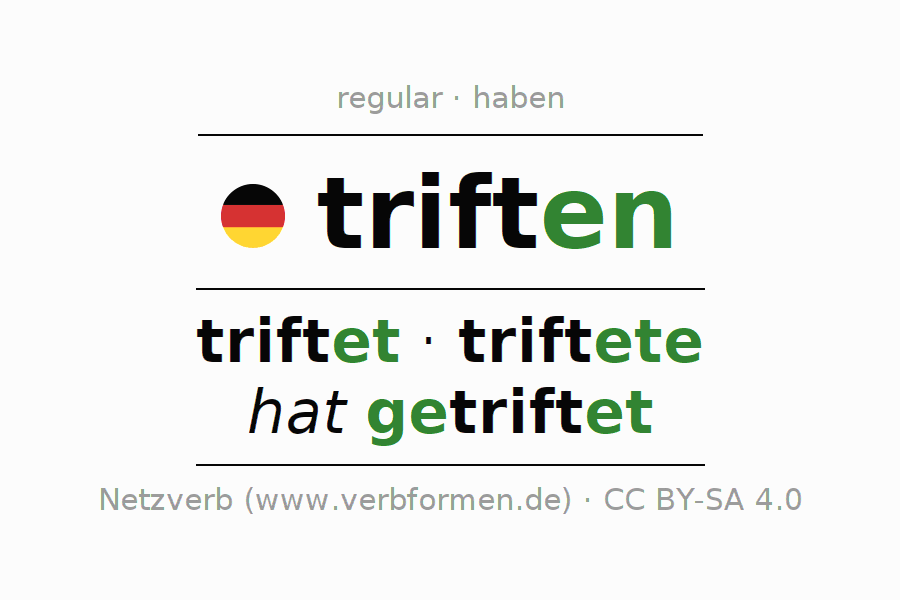 Entire conjugation of the German verb triften. All tenses are clearly represented in a table.